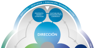 renovaciónmodelo - Revista Pymes - Noticias para la mediana y pequeña empresa - emprendedores - Grupo Tai - España