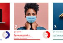 Covid-19 - Revista Pymes - Tai Editorial - España